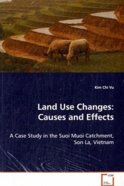Land Use Changes: Causes and Effects - Vu, Kim Chi